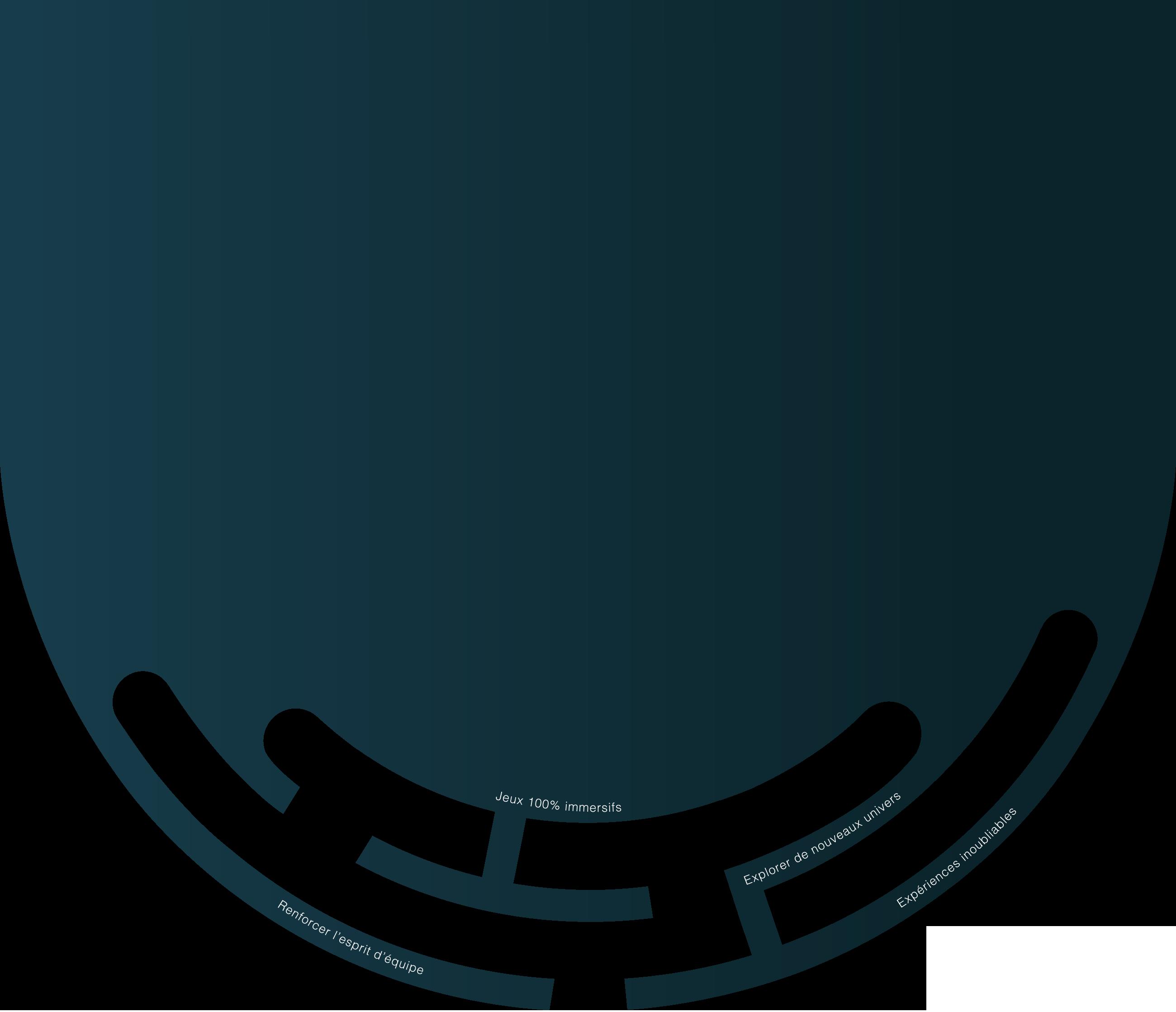 Pattern Labyrinthe